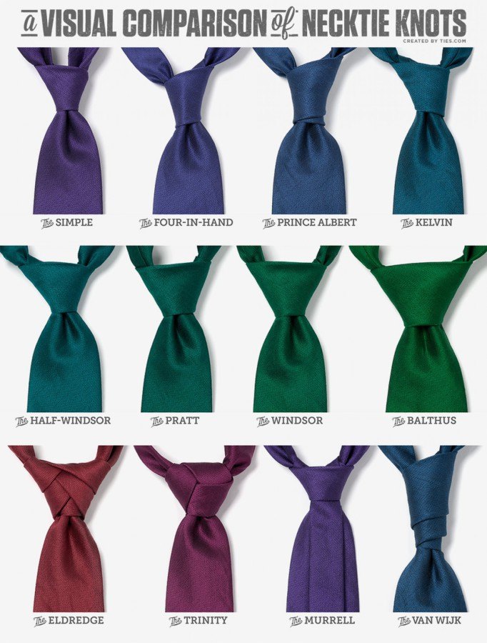 Necktie-knots